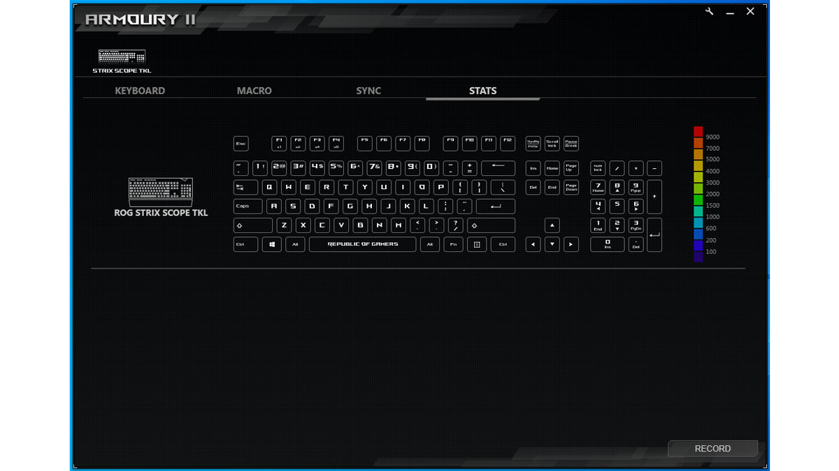 ASUS STRIX Scope TKL Deluxe Review 4