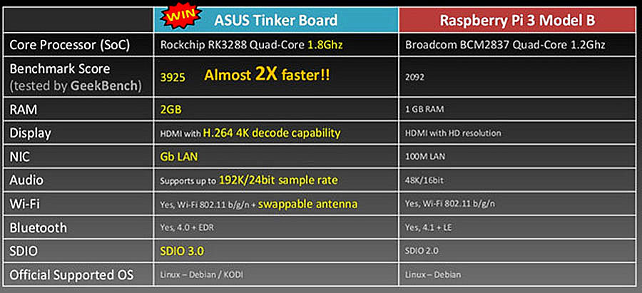 ASUS-Tinker-Board-2