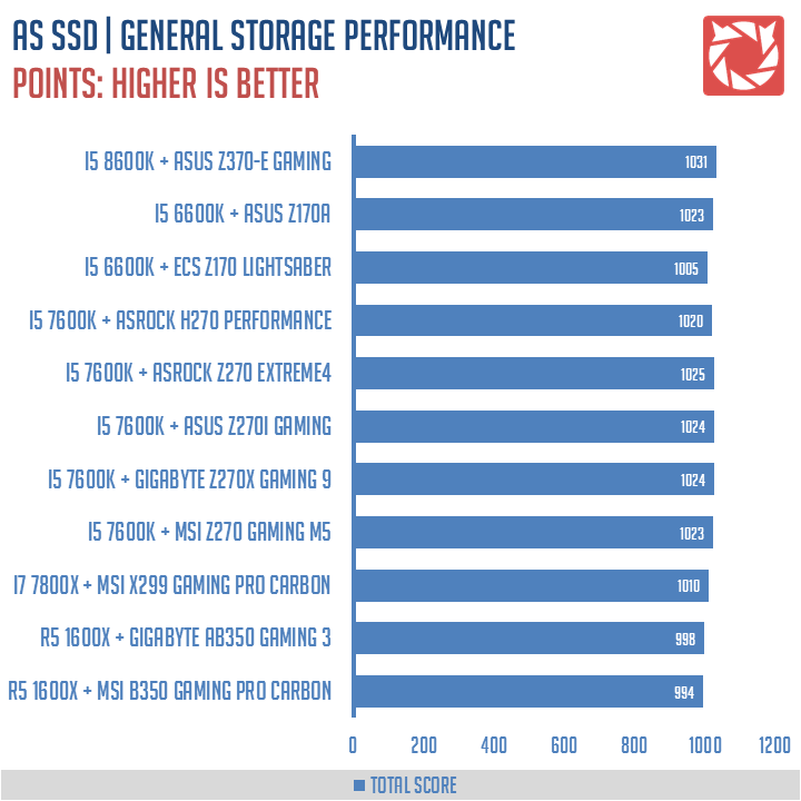 ASUS-Z370-E-Gaming-Benchmarks-8