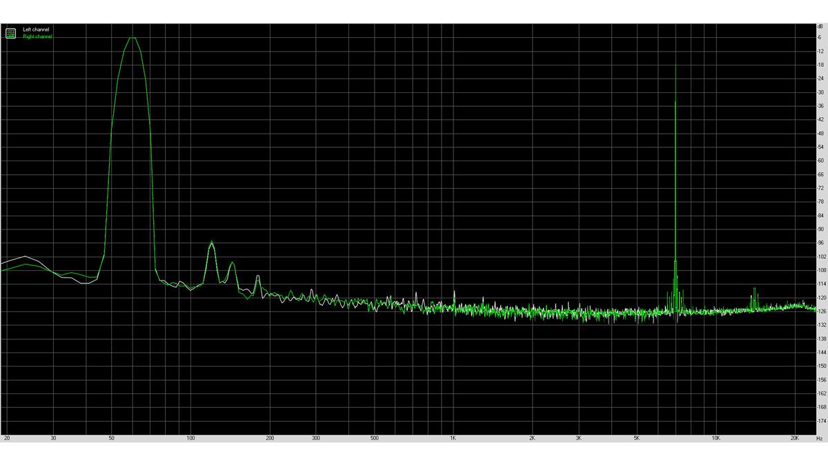 ASUS Z590 I Gaming Audio 1