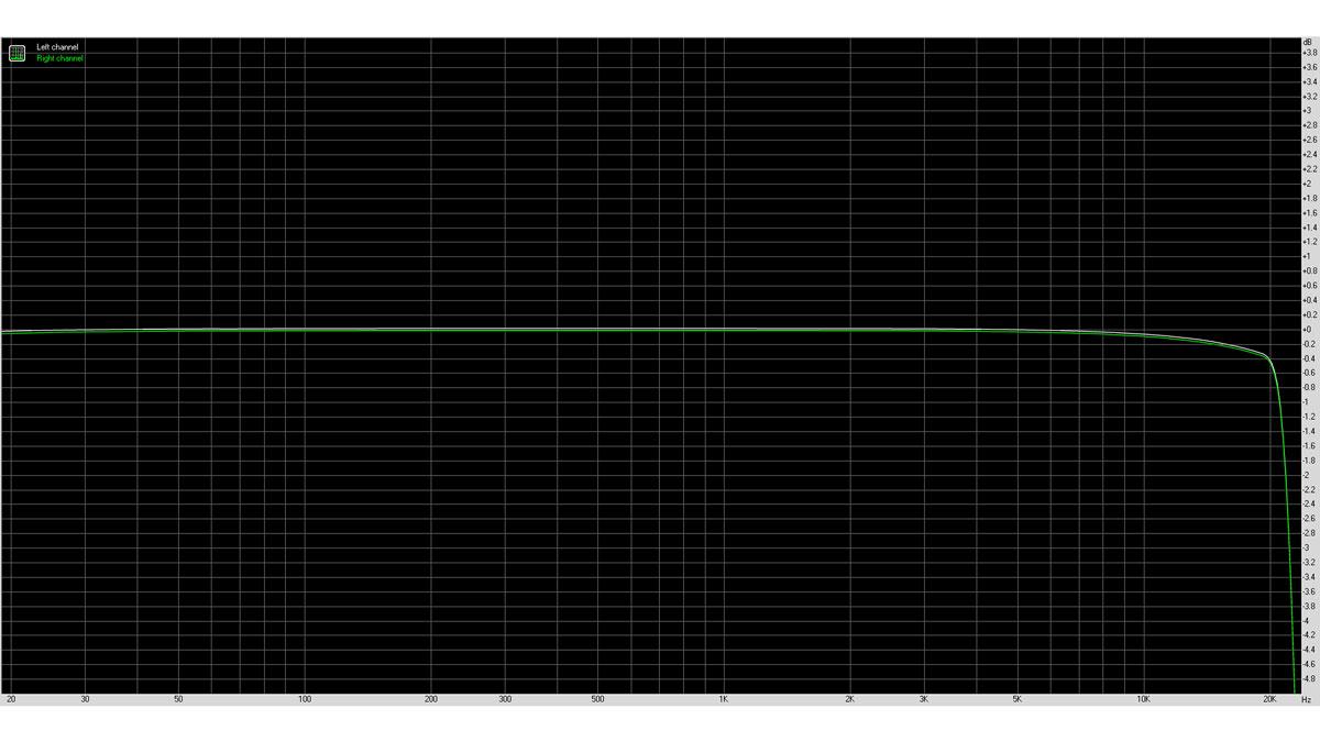ASUS Z590 I Gaming Audio 2