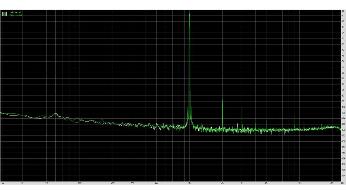 ASUS Z590 I Gaming Audio 3