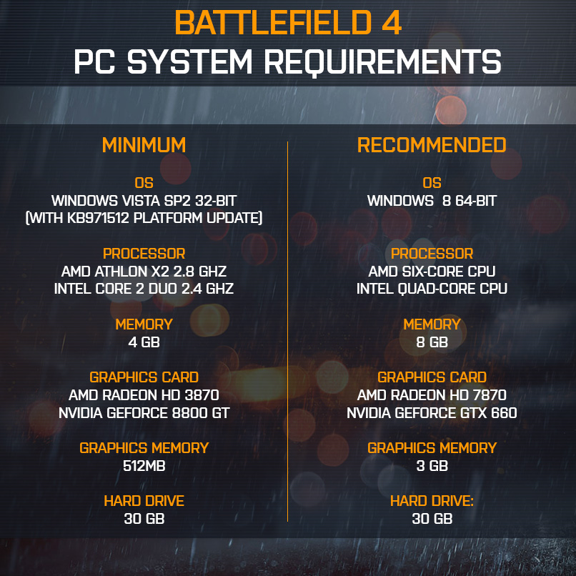 Battlefield-4-Official-System-Requirements