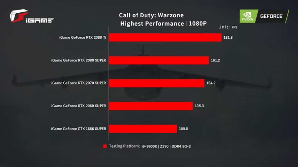 COLORFUL iGame COD Warzone PR 3