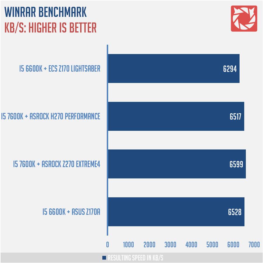 ECS-Z170-LIGHTSABER-Benchmarks-6