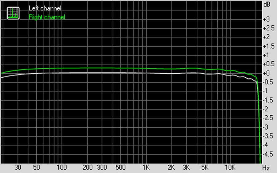 ECS-Z170-Lightsaber-Motherboard-17