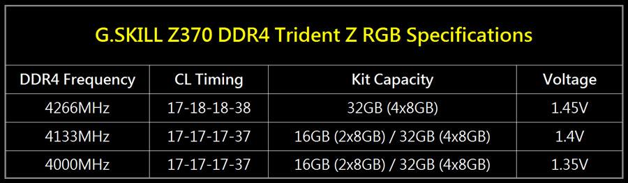 G.SKILL-Trident-Z-RGB-4266MHz-PR-2