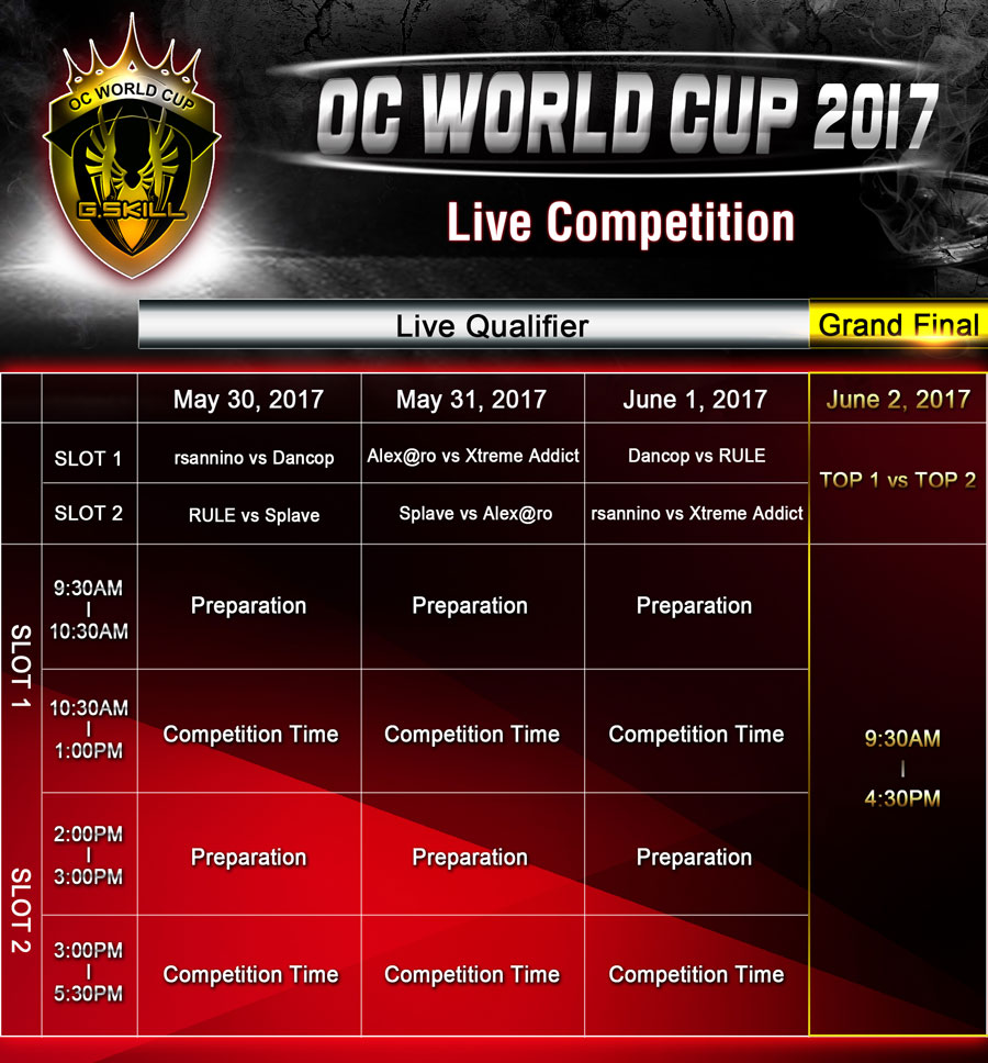 G.Skill-Computex-2017-World-Cup-PR-1