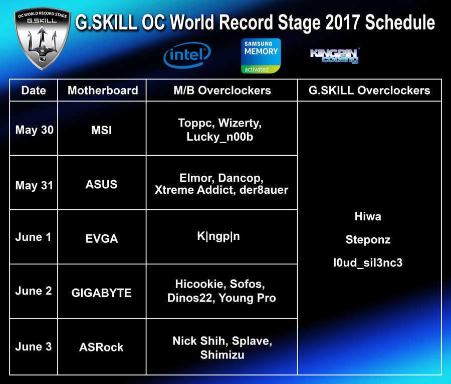 G.Skill-Computex-2017-World-Cup-PR-2