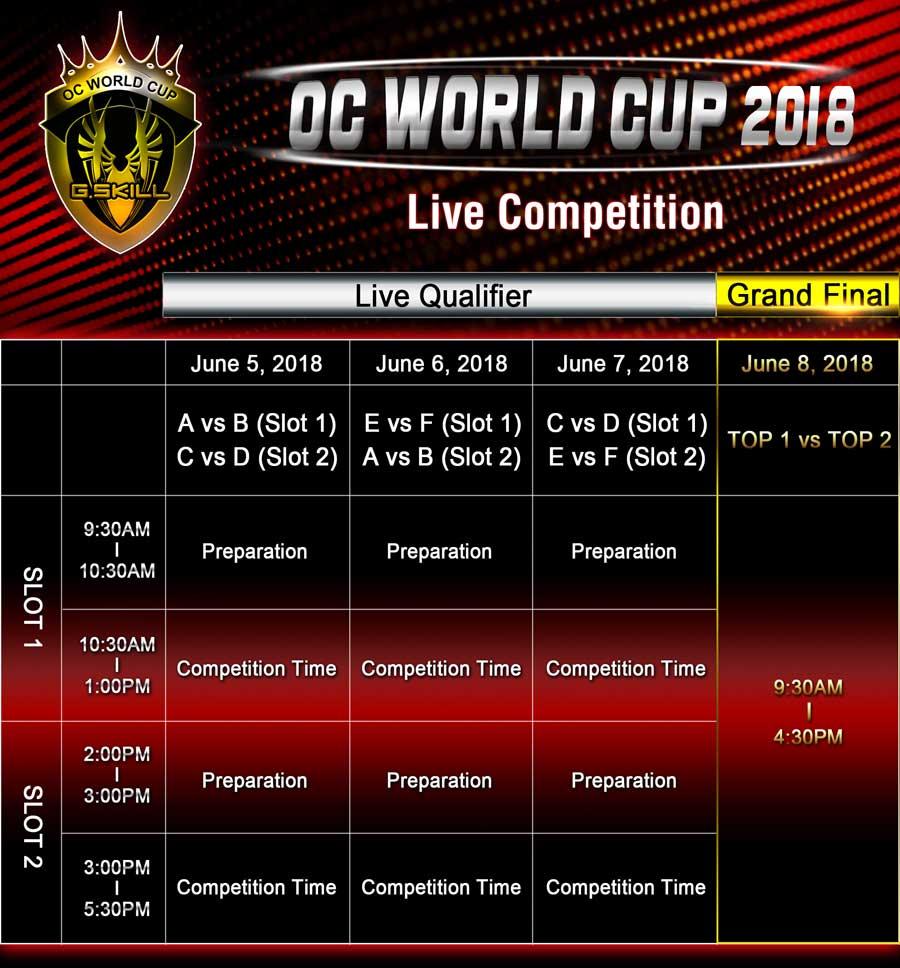 G.Skill-OC-World-Cup-2018-PR-2
