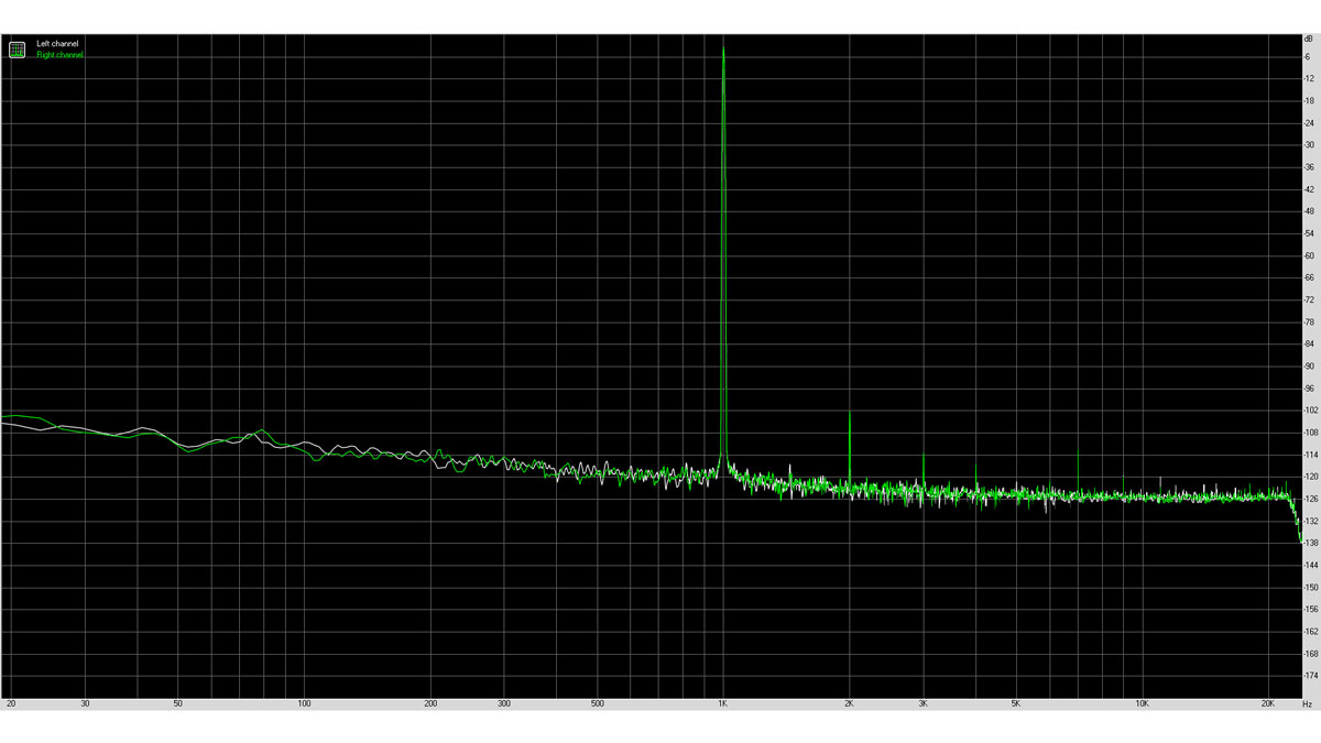 GIGABYTE Z590I Vision D Audio 2