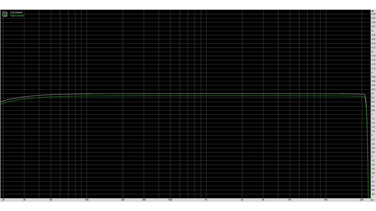 GIGABYTE Z590I Vision D Audio 3