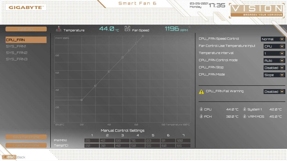 GIGABYTE Z590I Vision D UEFI 6