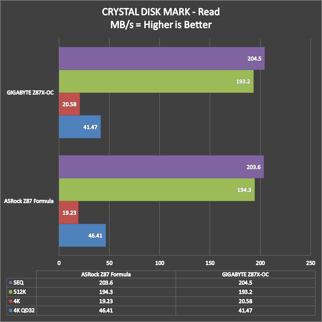 GIGABYTE-Z87X-OC-Benchmarks-6