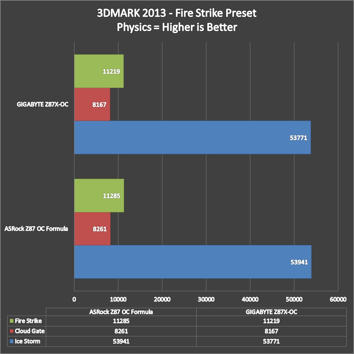 GIGABYTE-Z87X-OC-Benchmarks-8