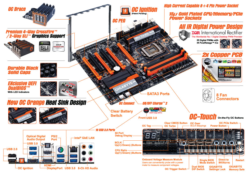 GIGABYTE-Z87X-OC-Features