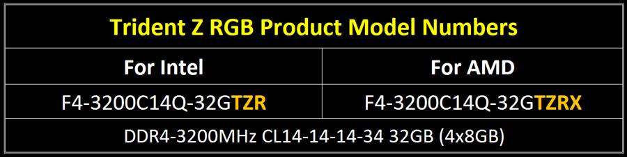GSKILL-TZRX-AMD-PR-3