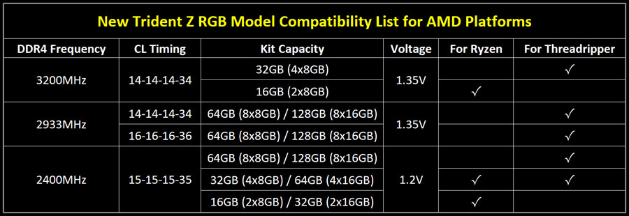 GSKILL-TZRX-AMD-PR-4