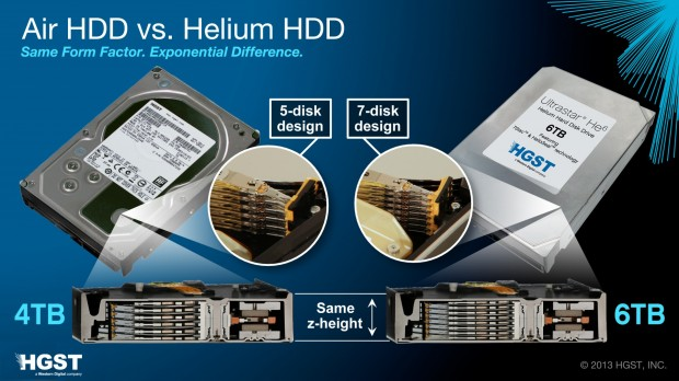 HGST-WD-Helium-Filled-Drive-vs-Air