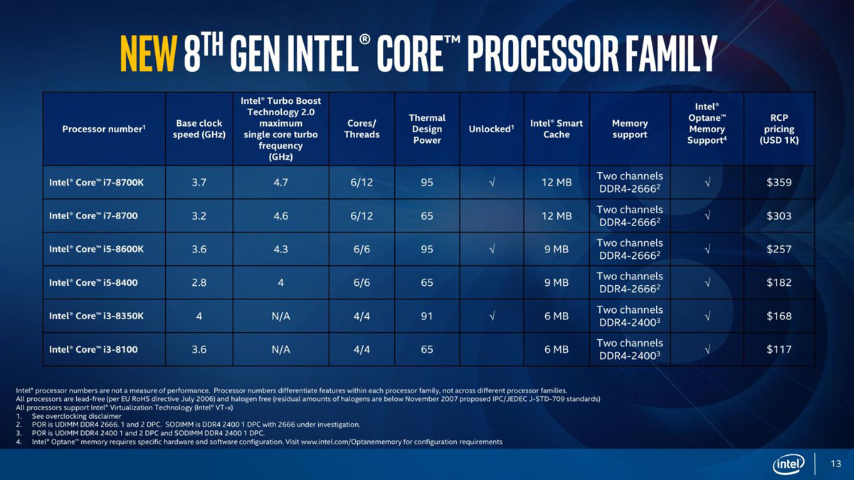 Intel-Coffee-Lake-Slides-1