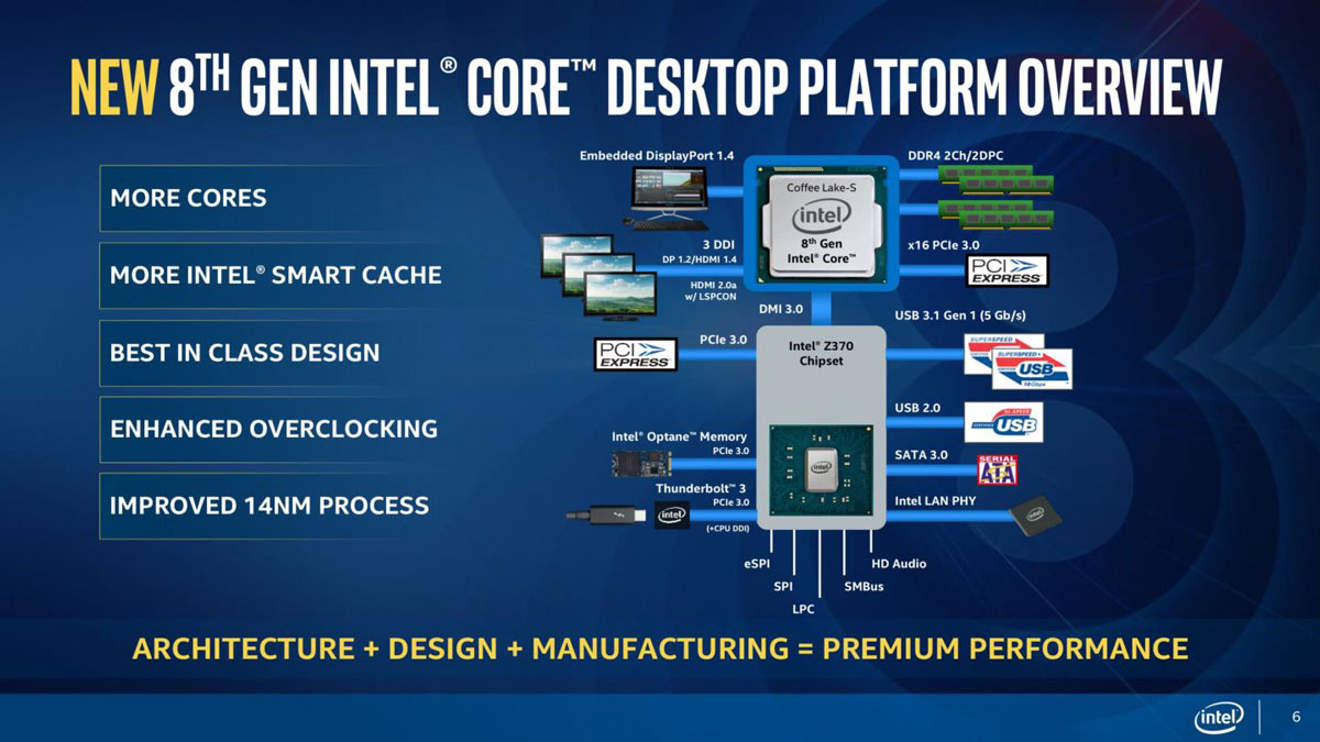 Intel-Coffee-Lake-Slides-8