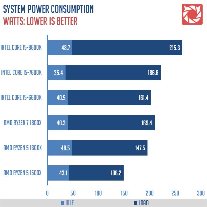 Intel-Core-i5-8600K-Benchmarks-1