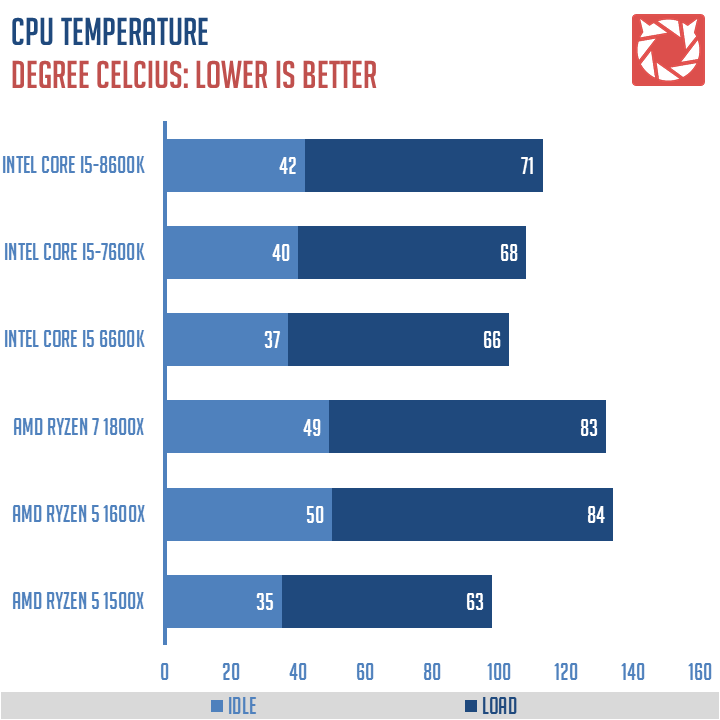 Intel-Core-i5-8600K-Benchmarks-2