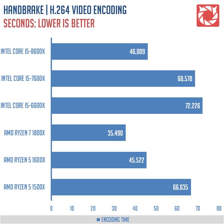 Intel-Core-i5-8600K-Benchmarks-8