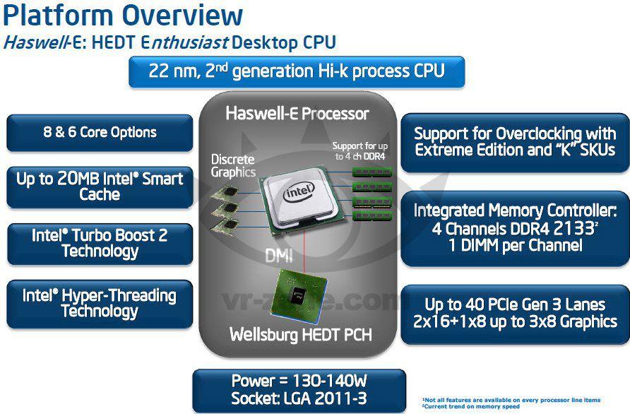 Intel-Haswell-E-X99-News-2