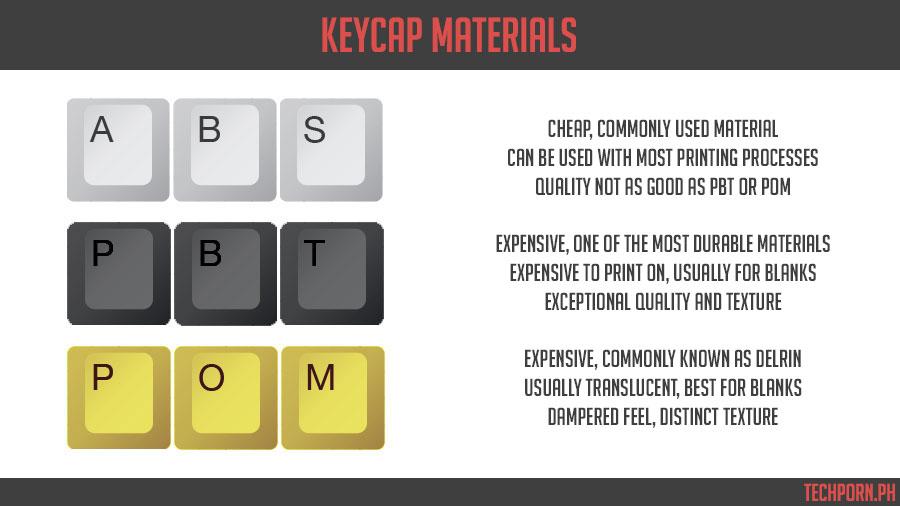 Keycap-Materials-V2