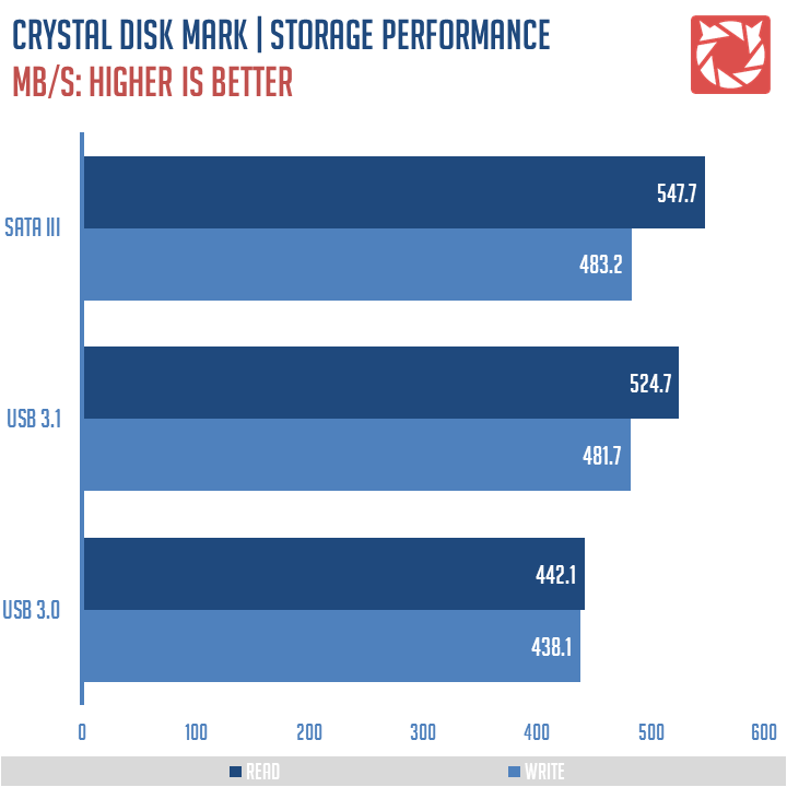 MSI-B350-Gaming-Pro-Carbon-Benchmark-8