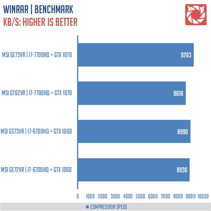 MSI-GE73VR-Benchmark-9