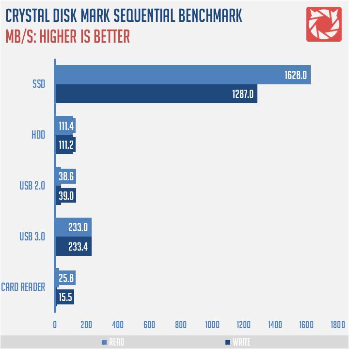 MSI-GS73VR-Benchmarks-16