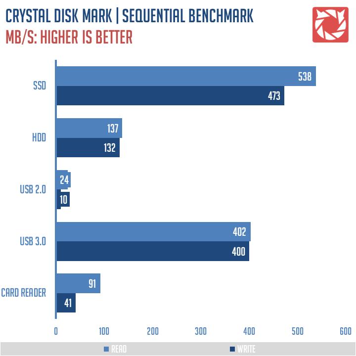 MSI-GT62VR-7RE-Benchmarks-19