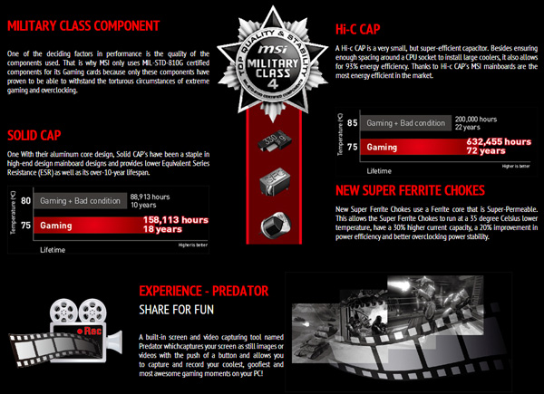 MSI-GTX-760-Twin-Frozr-Features-Specifications-1