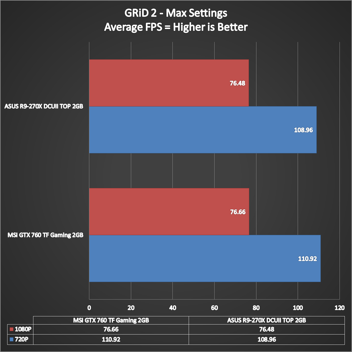 MSI-GTX-760-Twin-Frozr-Gaming-Performance-9