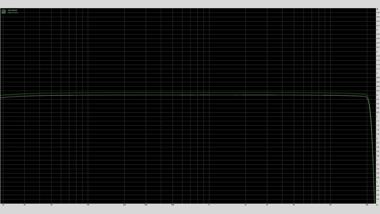 MSI MEG Z590I Unify Benchmarks 11