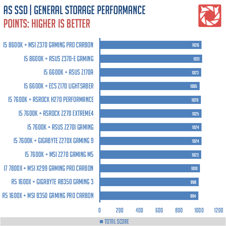 MSI-Z370-Gaming-Pro-Carbon-AC-Benchmarks-8