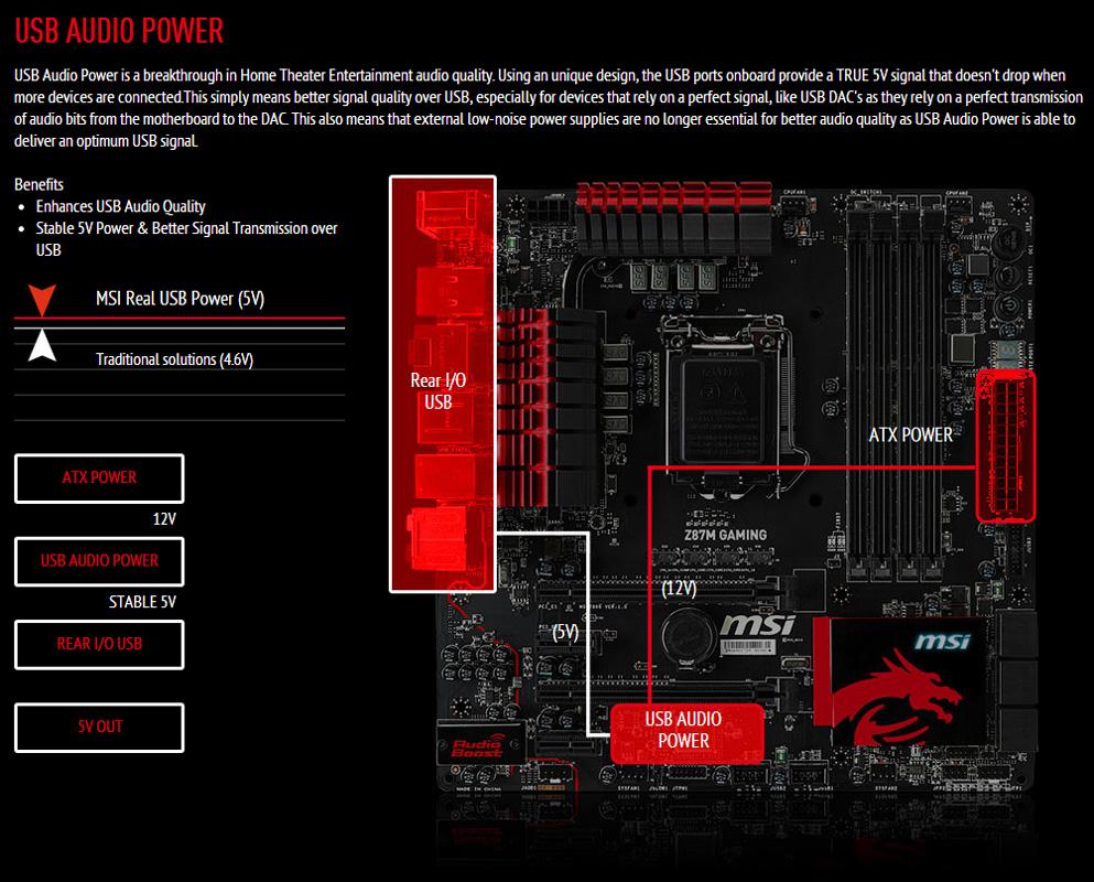 MSI-Z87M-Gaming-Motherboard-Audio-PR