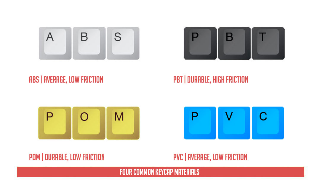 Mechanical Keyboard Information 2018 (3)