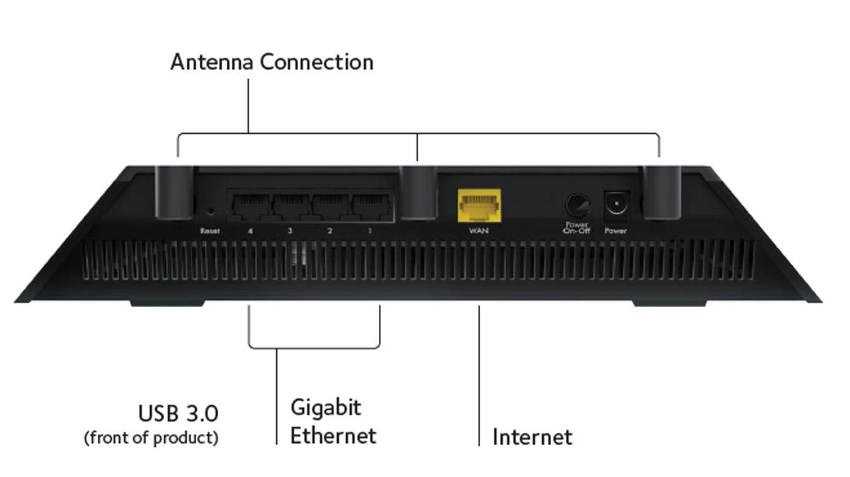 Netgear AC1750 Modem Router Overview GP 2