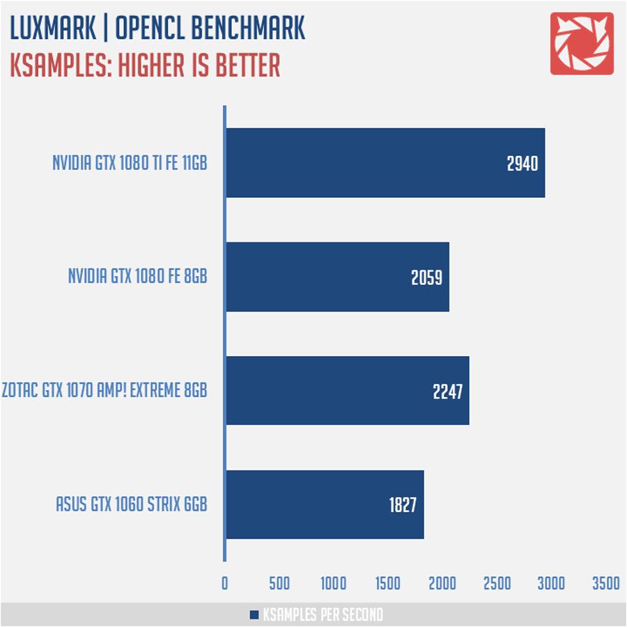 Nvidia-GTX-1080-Ti-Benchmarks-20