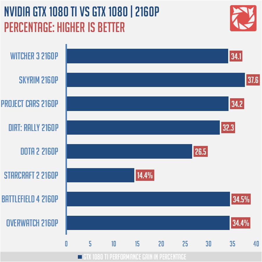 Nvidia-GTX-1080-Ti-Benchmarks-25