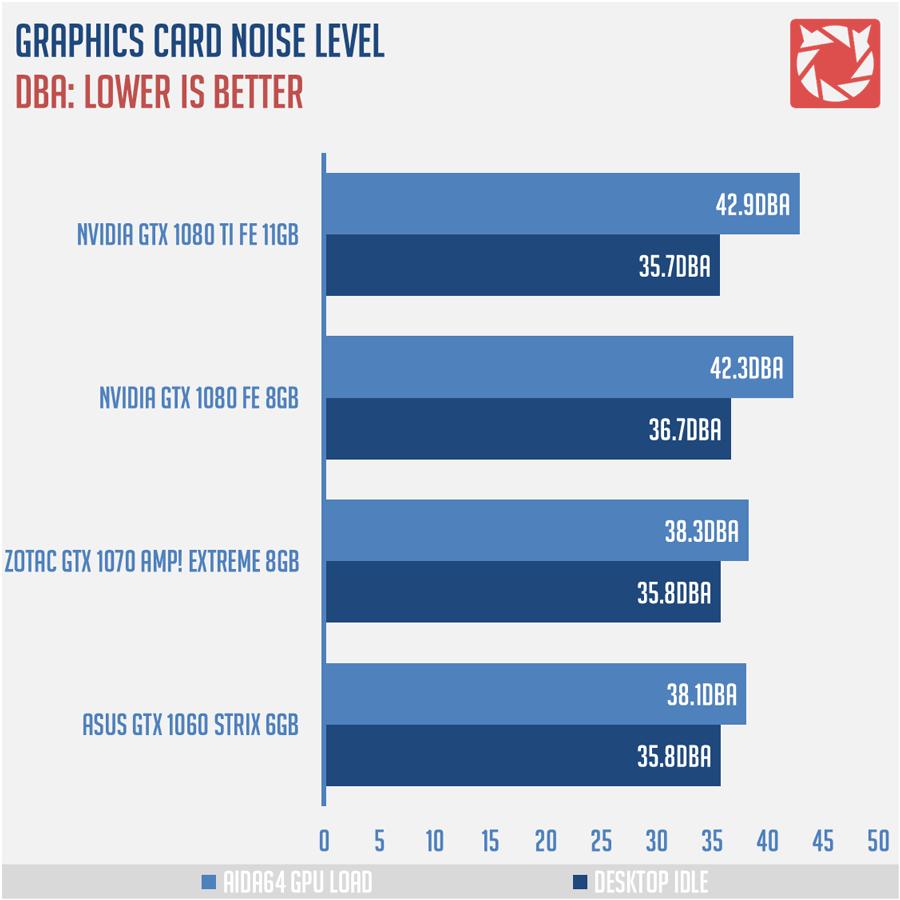 Nvidia-GTX-1080-Ti-Benchmarks-3
