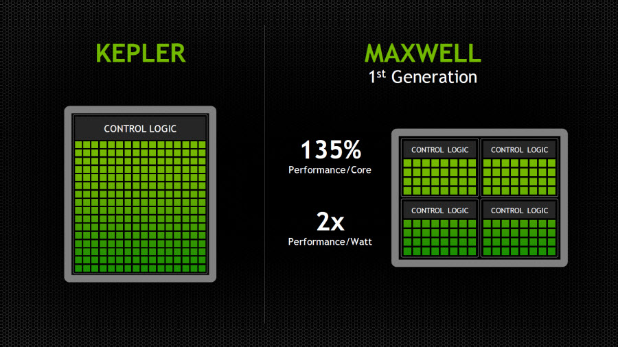 Nvidia-GTX-980-Rumors-Details-4