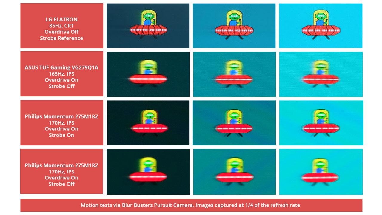 Philips Momentum 275M1RZ Benchmark 10