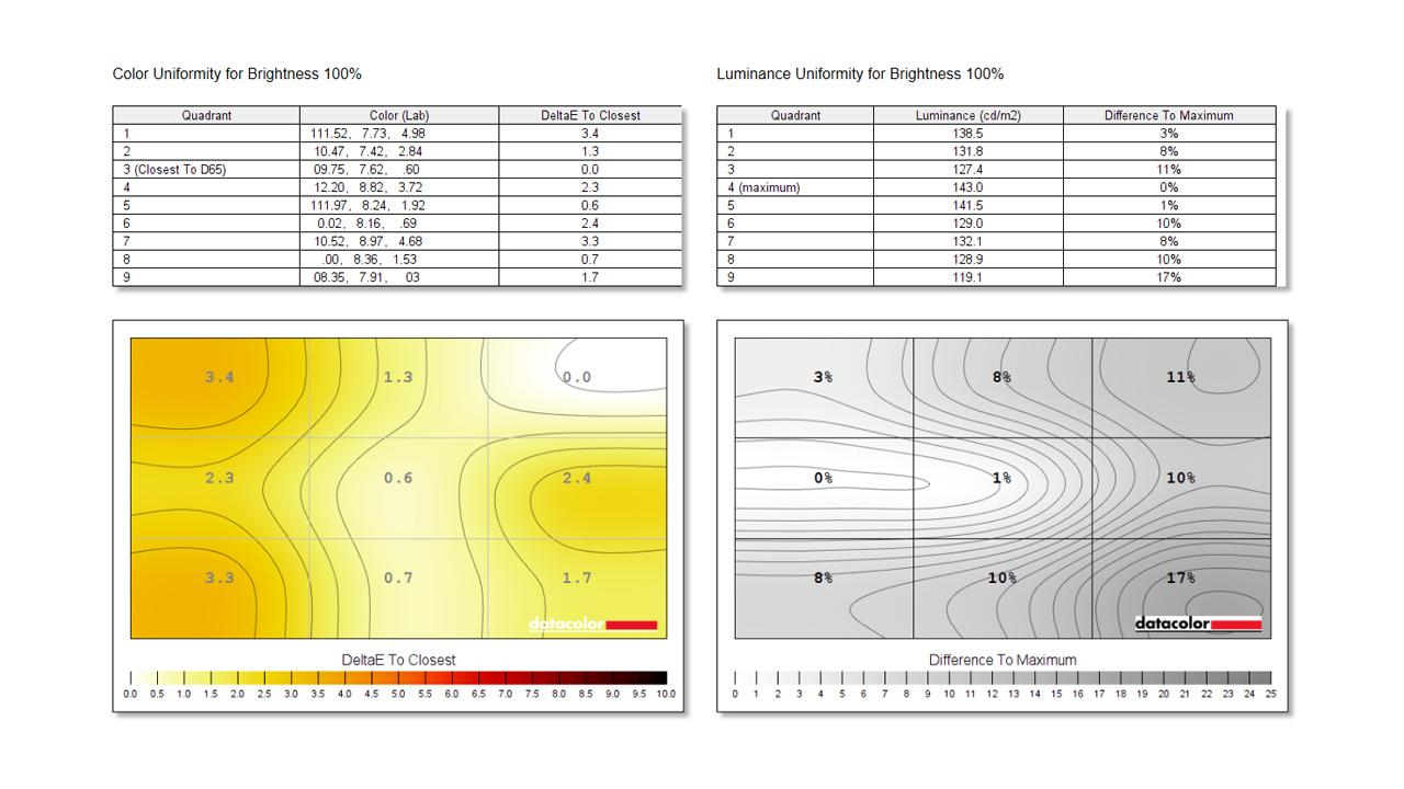 Philips Momentum 275M1RZ Benchmark 14