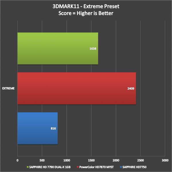 SAPPHIRE-HD-7790-DUAL-X-OC-PERFORMANCE-2
