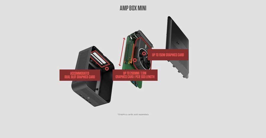 ZOTAC-AMP-Box-Mini-PR-1